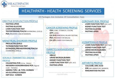 Customized Health Screening